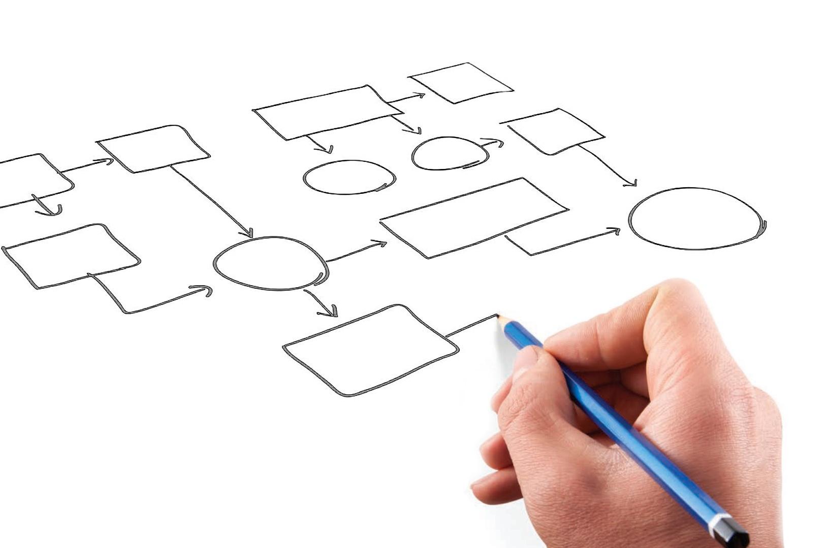 Cómo sistematizar tu negocio